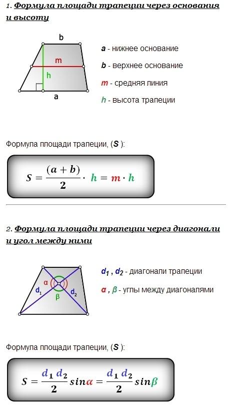 Площадь треугольника через радиус вписанной окружности